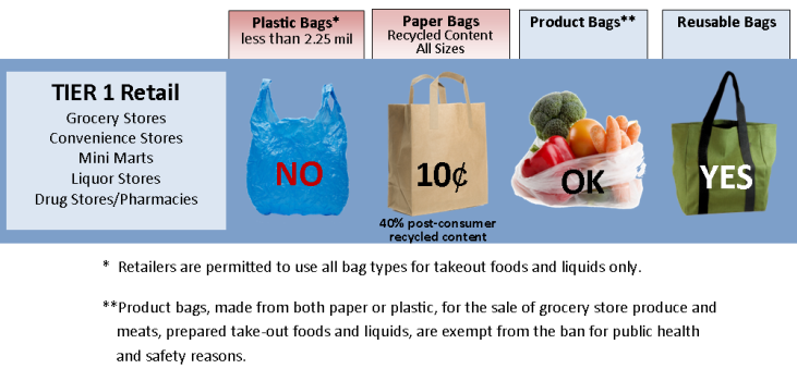 buying recycled paper in bulk Ozepac is australia's largest supplier of packaging solutions offering the widest selection of high quality packaging products like paper bags, plastic bags.