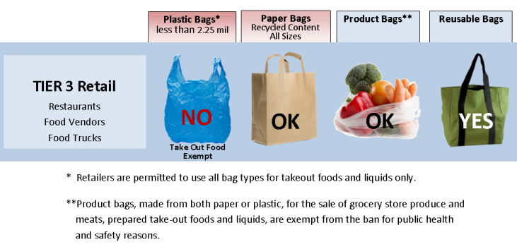 How To Understand The Recycling Advice On Packaging as well Perspex sheet suppliers further Eco Industrial Parks besides Bea Johnson We Said No To Plastic And Are Much Healthier Since Adopting Zero Waste 3875289 further Weekly Girl Scout Gold Award Spotlight. on plastics recycling