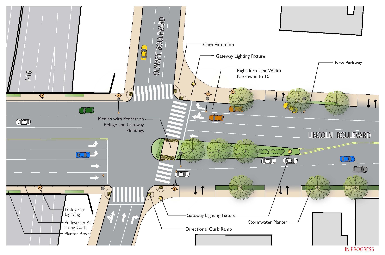 Corridor Roof Design: Lincoln Neighborhood Corridor Plan (LiNC)